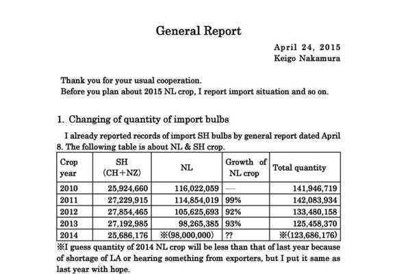 General Report(Apr 24, 2015)