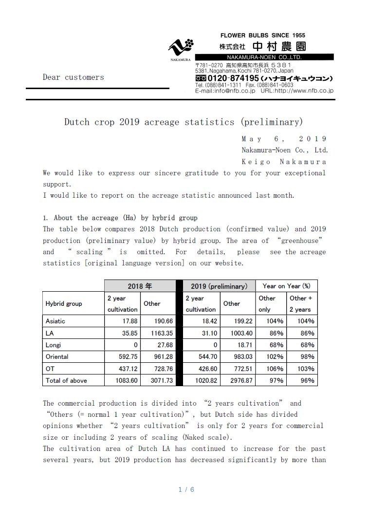Dutch crop 2019 acreage statistics (preliminary)