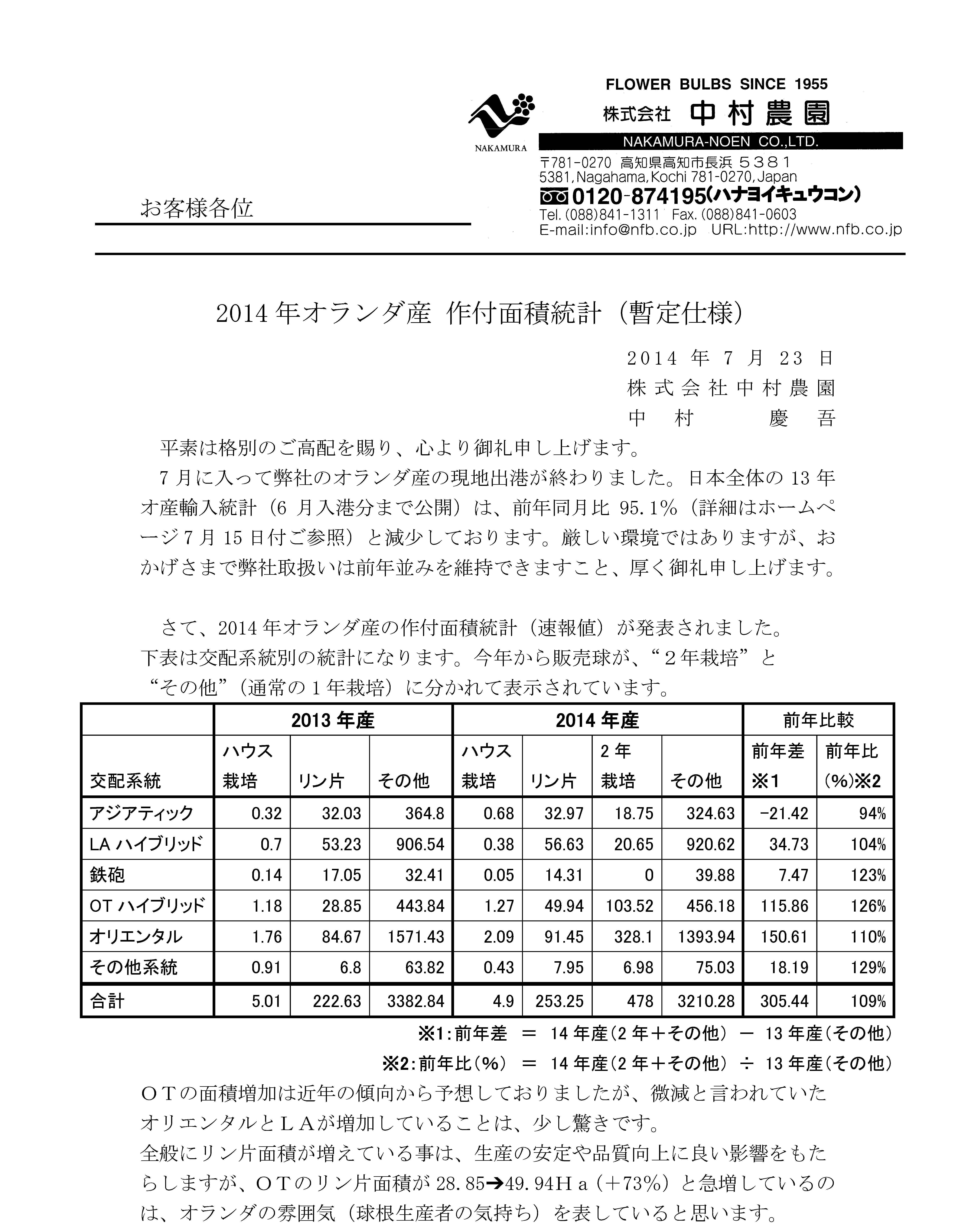 2014年オランダ産 作付面積統計(暫定仕様)(2014/7/23)