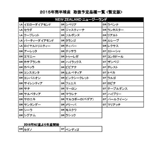 情勢報告(2015/01/19)