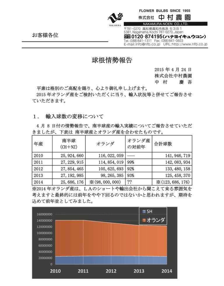 球根情勢報告(2015/4/24)