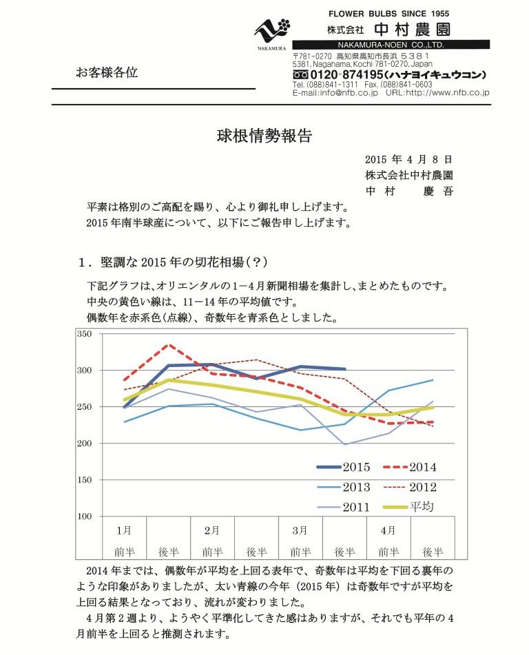 球根情勢報告(南半球)(2015/4/8)