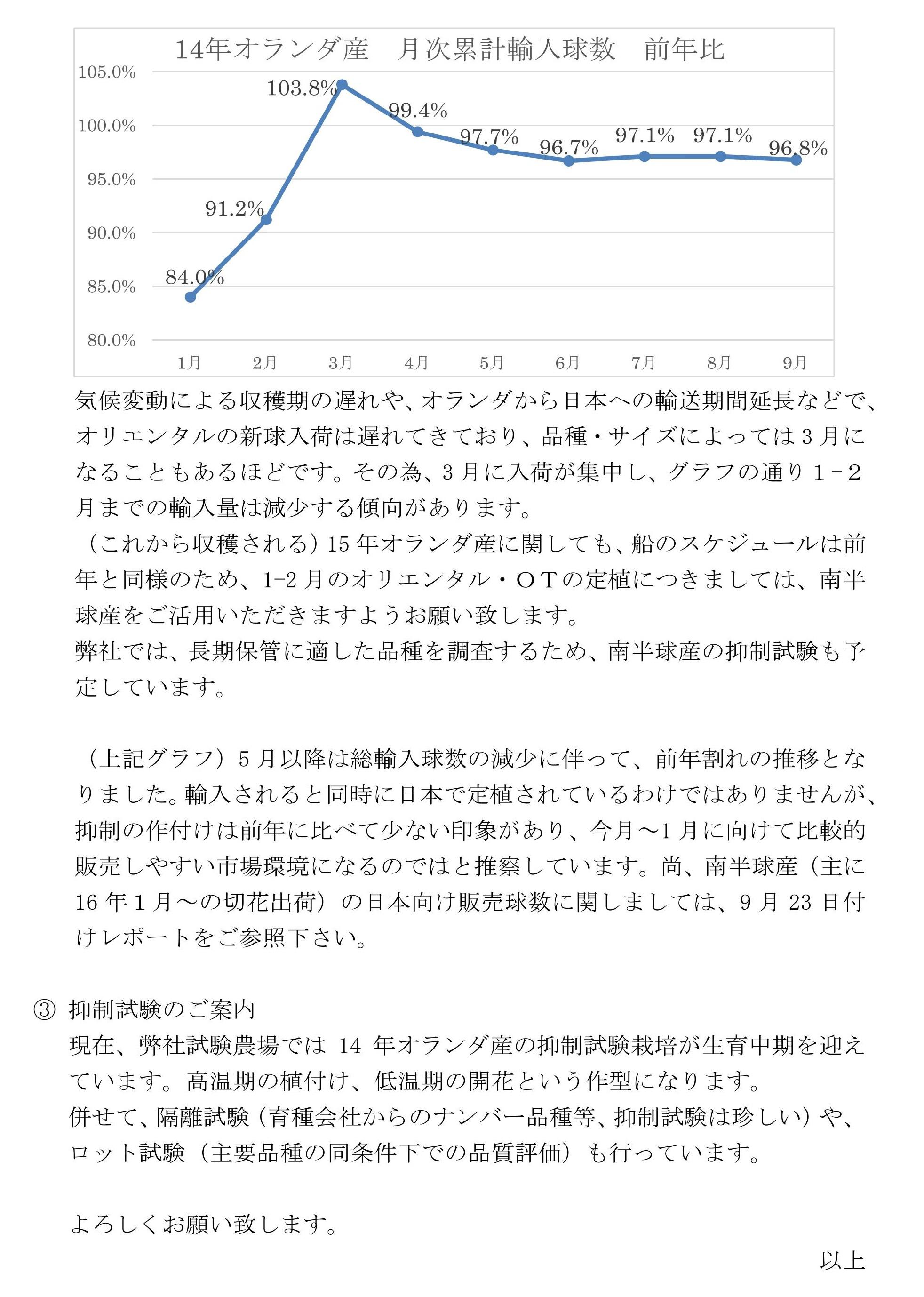 情勢報告(2015/10/14)