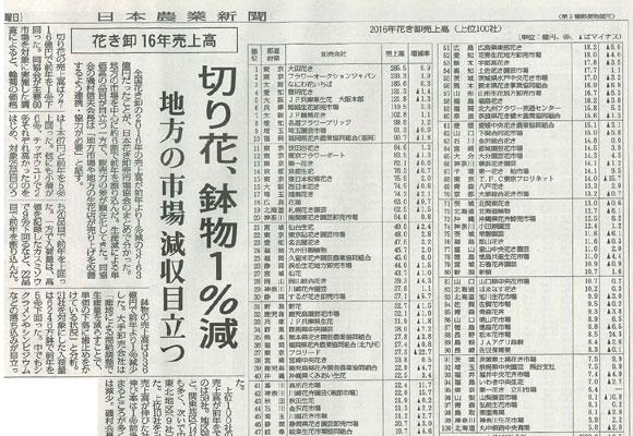 花き卸 16年売上高(日本農業新聞)(2017/5/23)