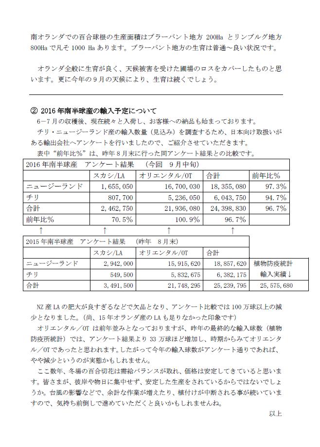 情勢報告(2016/09/21)