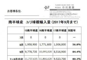 南半球産 ユリ球根輸入量(2017年9月まで)(2017/10/10)