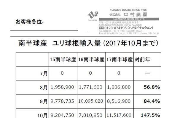 南半球産 ユリ球根輸入量(2017年10月まで)(2017/11/14)