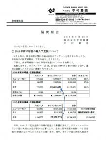 情勢報告(2018/9/26)