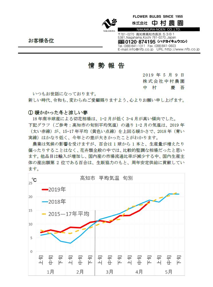 情勢報告(2019/5/9)